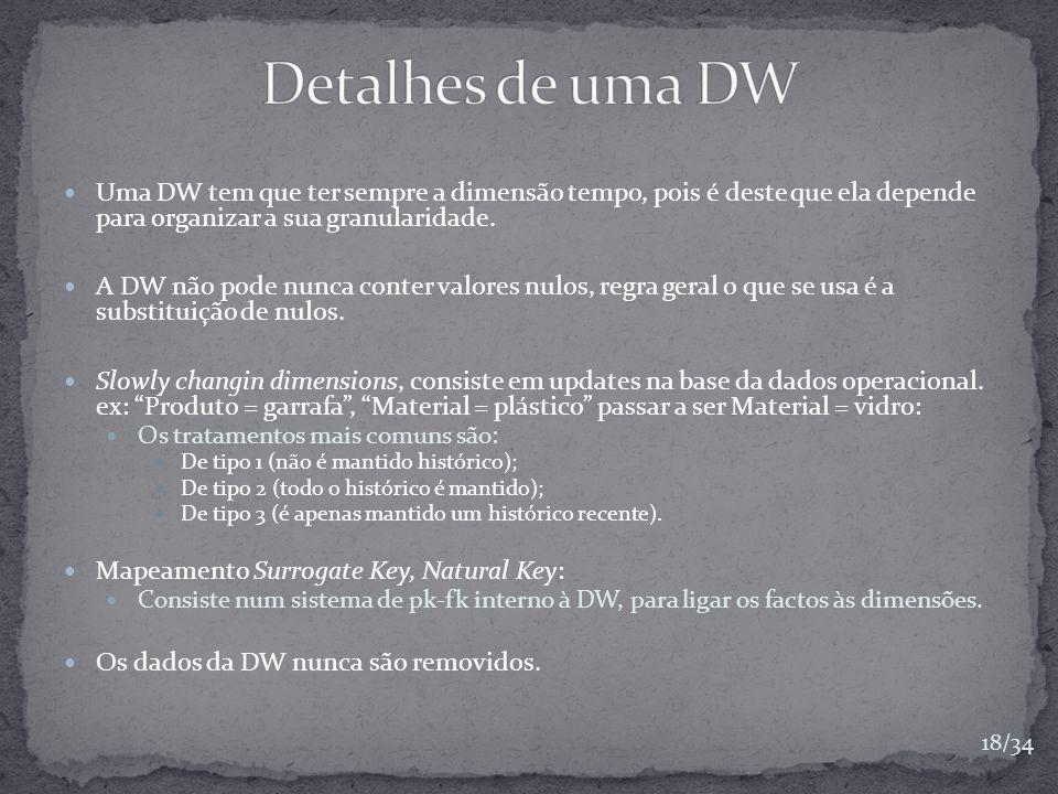 Detalhes de uma DW Uma DW tem que ter sempre a dimensão tempo, pois é deste que ela depende para organizar a sua granularidade.