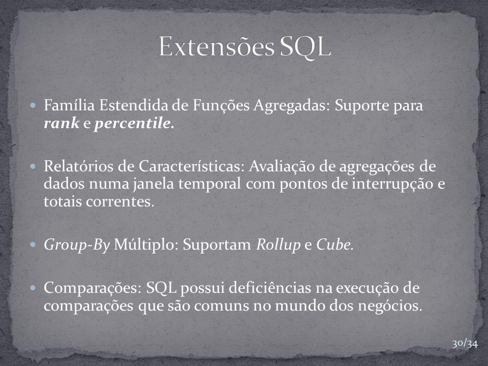 Extensões SQL Família Estendida de Funções Agregadas: Suporte para rank e percentile.