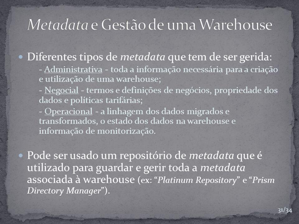 Metadata e Gestão de uma Warehouse