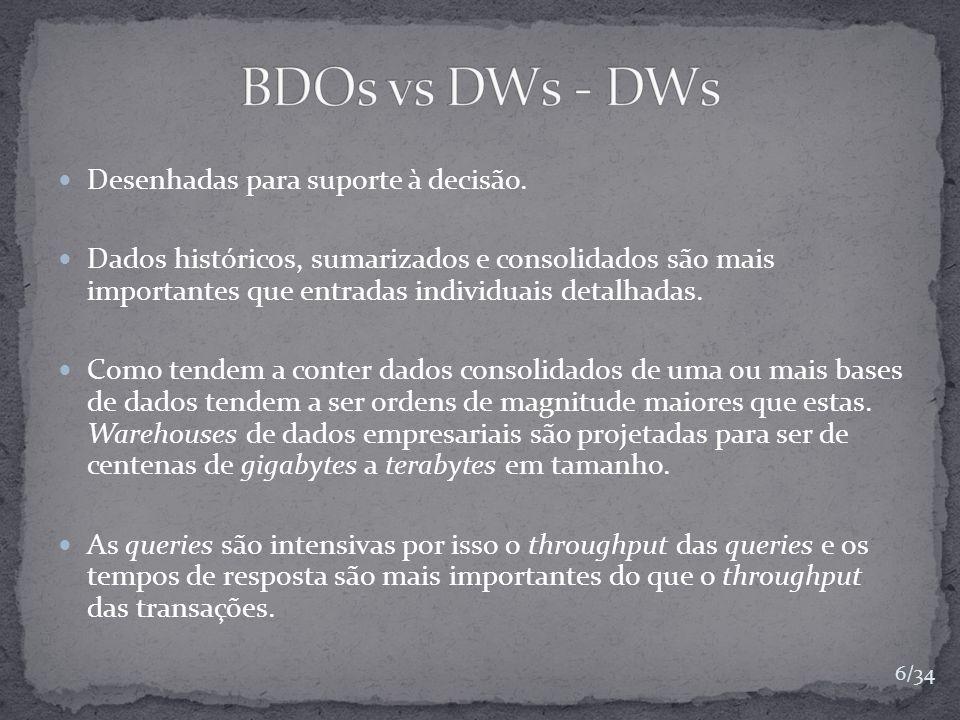 BDOs vs DWs - DWs Desenhadas para suporte à decisão.