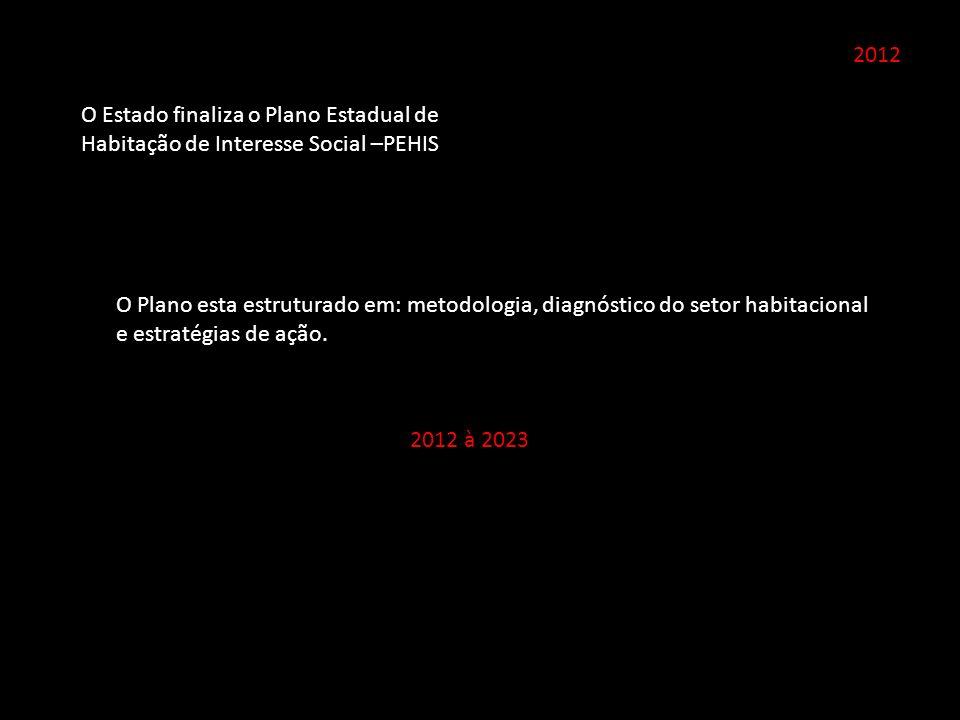 2012 O Estado finaliza o Plano Estadual de Habitação de Interesse Social –PEHIS.