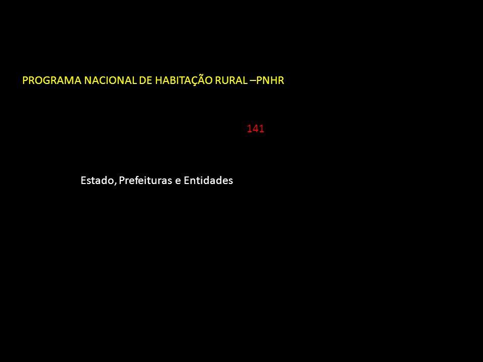 PROGRAMA NACIONAL DE HABITAÇÃO RURAL –PNHR