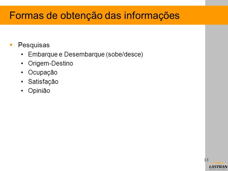 Formas de obtenção das informações