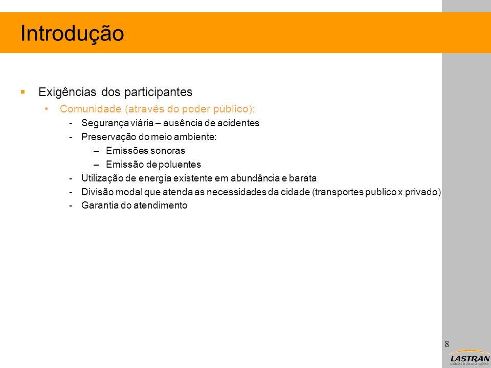Introdução Exigências dos participantes