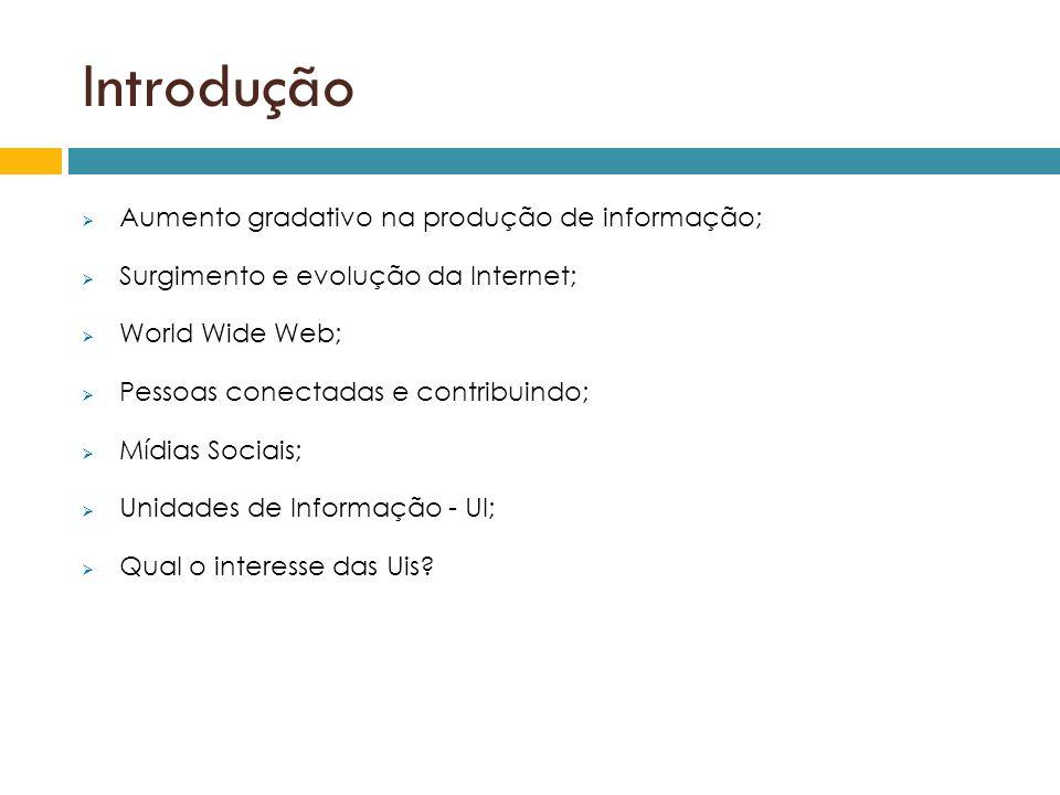 Introdução Aumento gradativo na produção de informação;