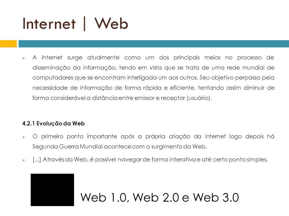 Internet | Web Web 1.0, Web 2.0 e Web 3.0