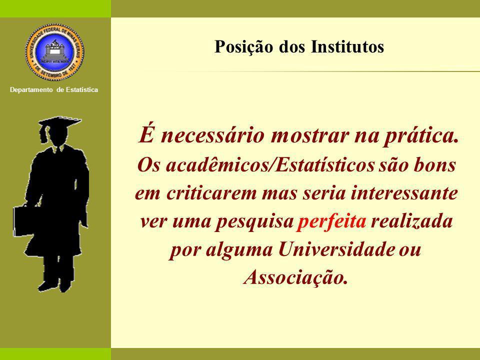 Posição dos Institutos