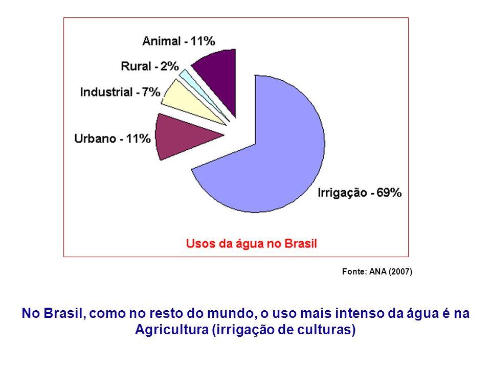 No Brasil, como no resto do mundo, o uso mais intenso da água é na