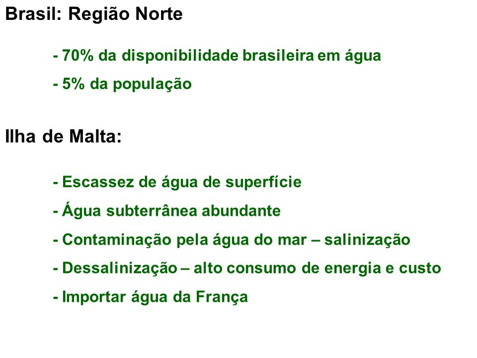 Brasil: Região Norte Ilha de Malta: