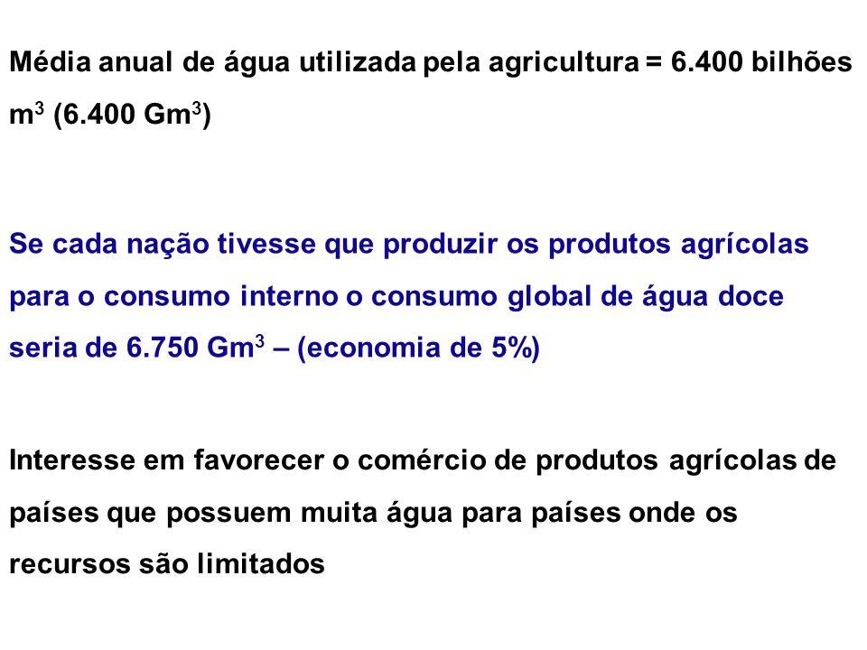 Média anual de água utilizada pela agricultura = 6. 400 bilhões m3 (6