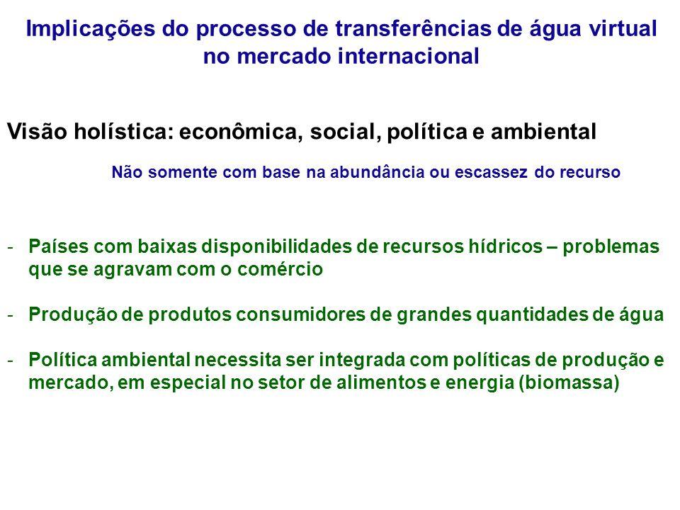 Implicações do processo de transferências de água virtual