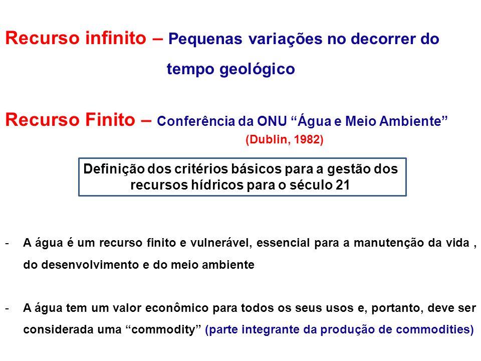 Recurso infinito – Pequenas variações no decorrer do tempo geológico
