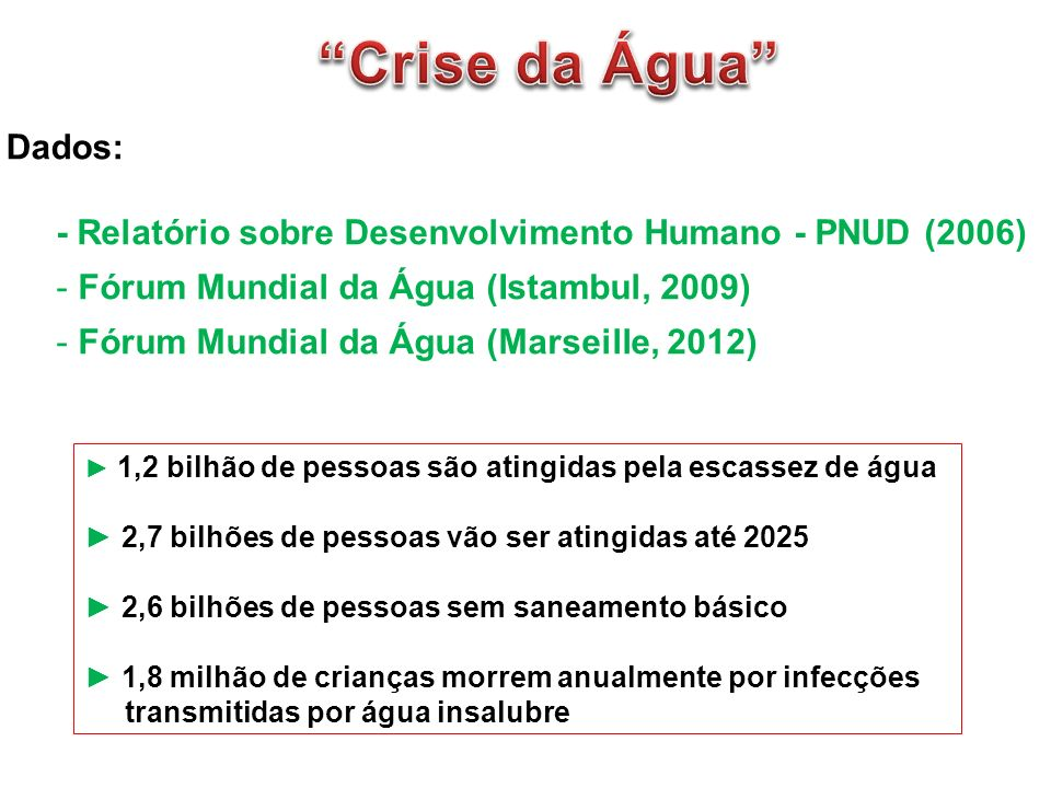 Crise da Água Dados: - Relatório sobre Desenvolvimento Humano - PNUD (2006) Fórum Mundial da Água (Istambul, 2009)