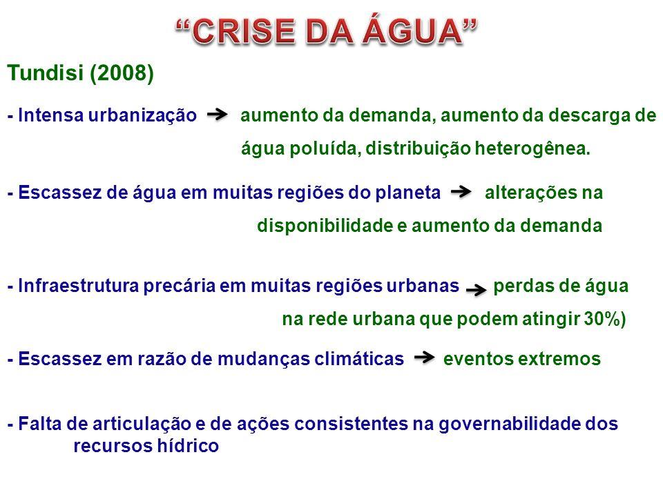 CRISE DA ÁGUA Tundisi (2008)