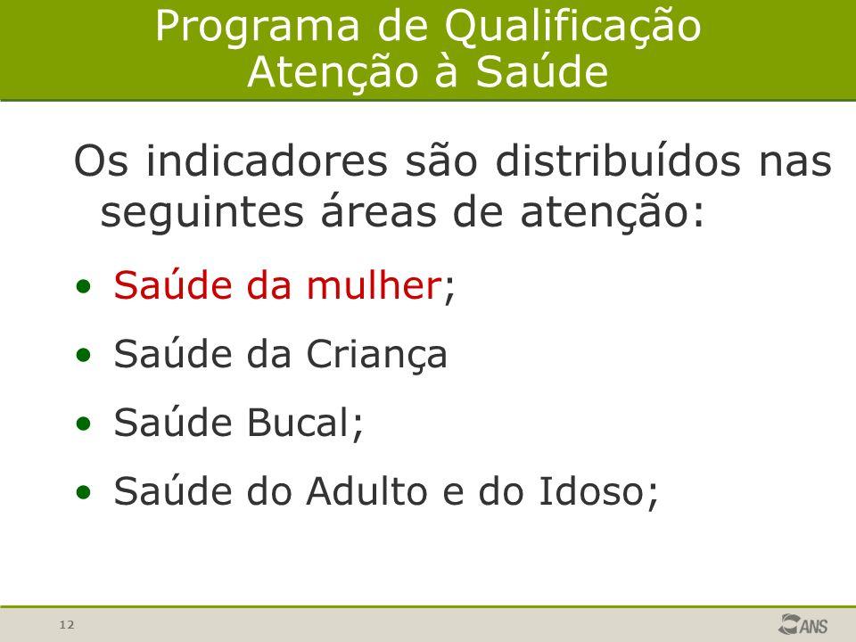 Programa de Qualificação Atenção à Saúde