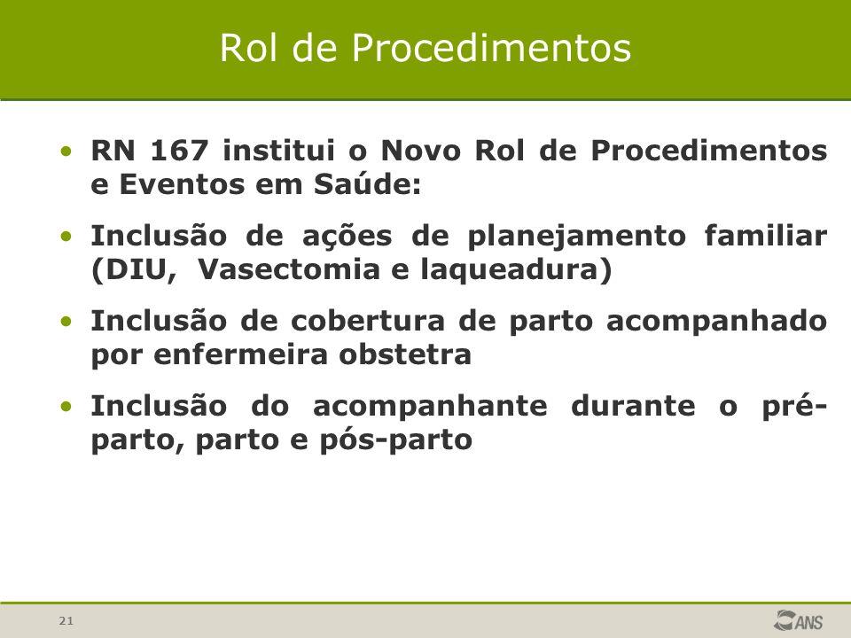 Rol de Procedimentos RN 167 institui o Novo Rol de Procedimentos e Eventos em Saúde: