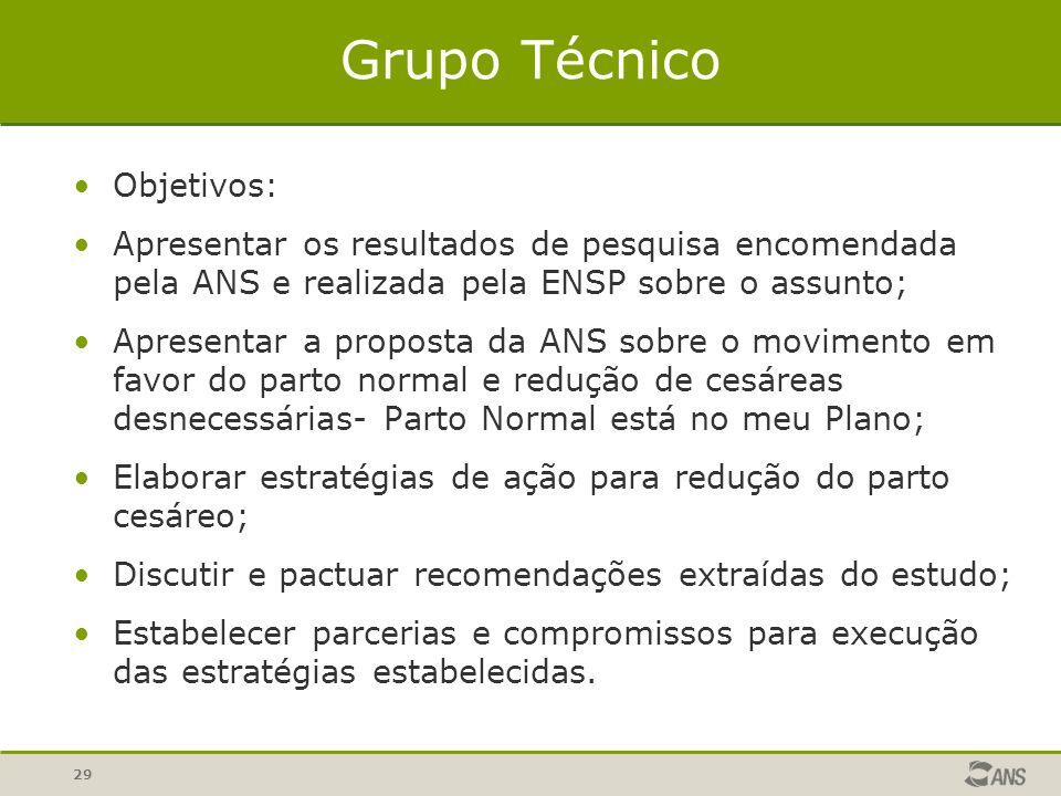 Grupo Técnico Objetivos: