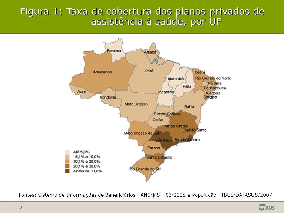 Figura 1: Taxa de cobertura dos planos privados de assistência à saúde, por UF