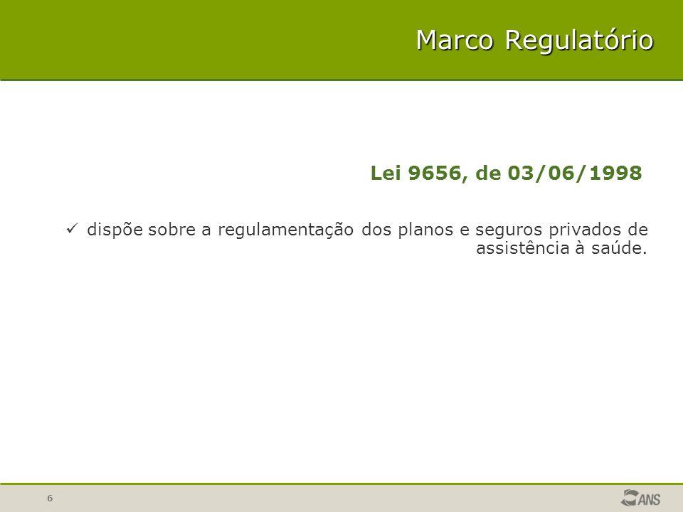 Marco Regulatório Lei 9656, de 03/06/1998