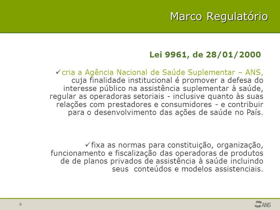 Marco Regulatório Lei 9961, de 28/01/2000