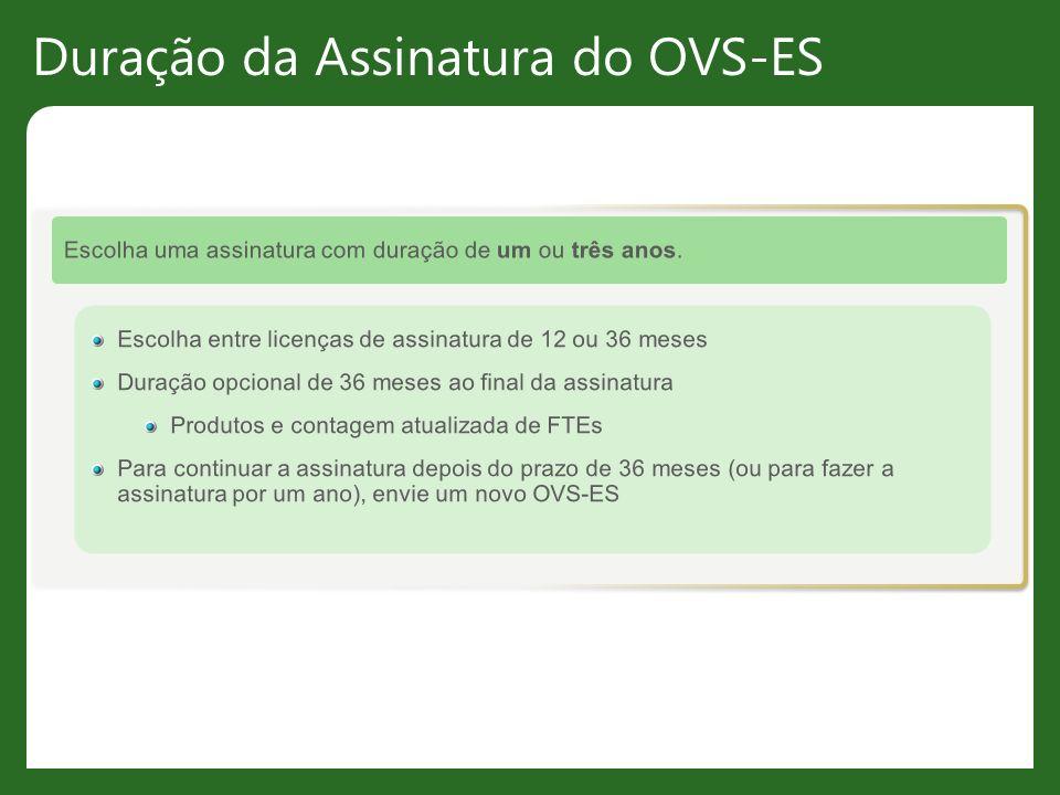 Duração da Assinatura do OVS-ES