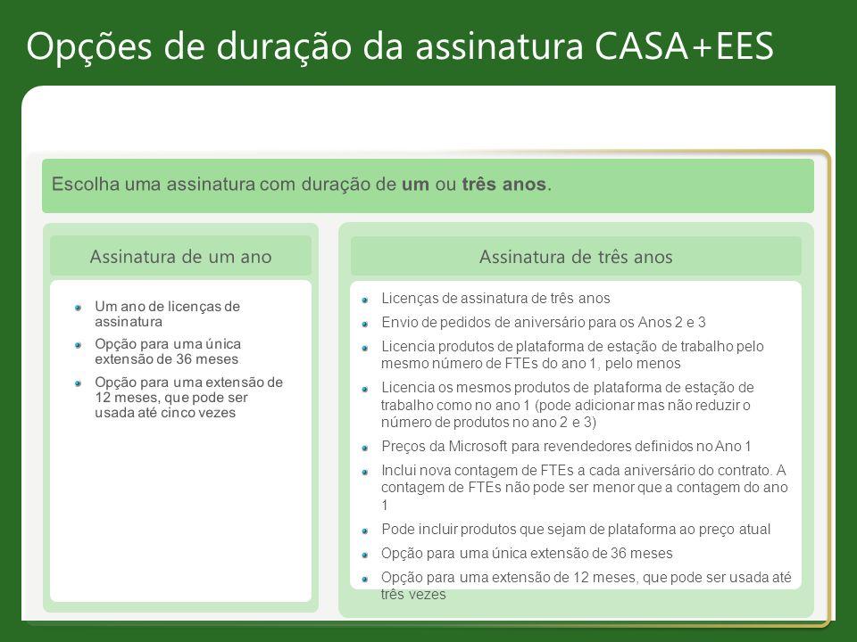 Opções de duração da assinatura CASA+EES