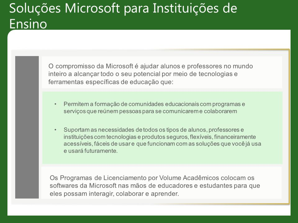 Soluções Microsoft para Instituições de Ensino