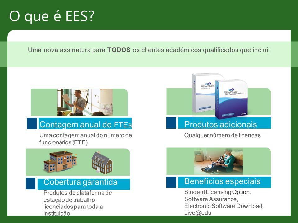 O que é EES Cobertura garantida Contagem anual de FTEs