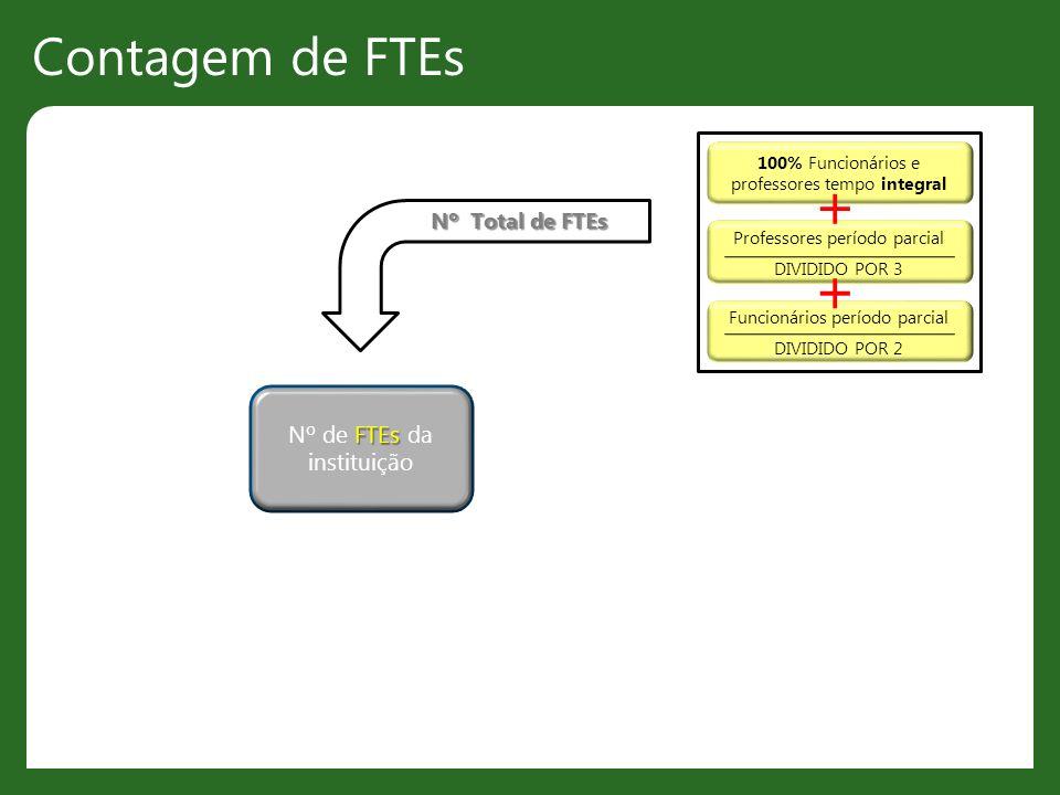 + + Contagem de FTEs Nº de FTEs da instituição Nº Total de FTEs