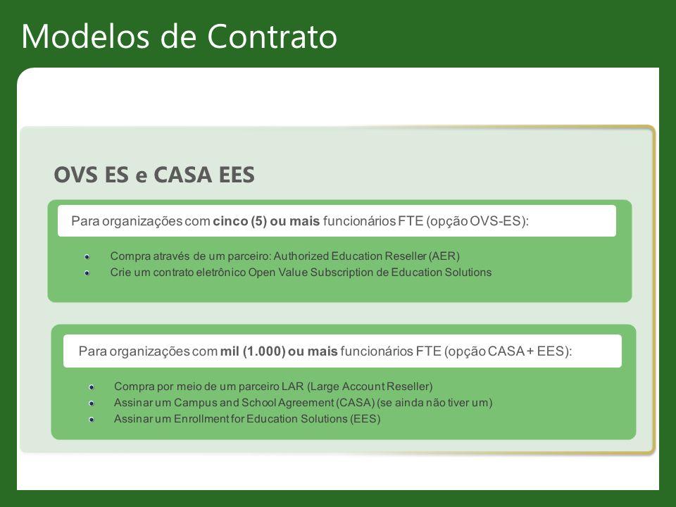 Modelos de Contrato OVS ES e CASA EES