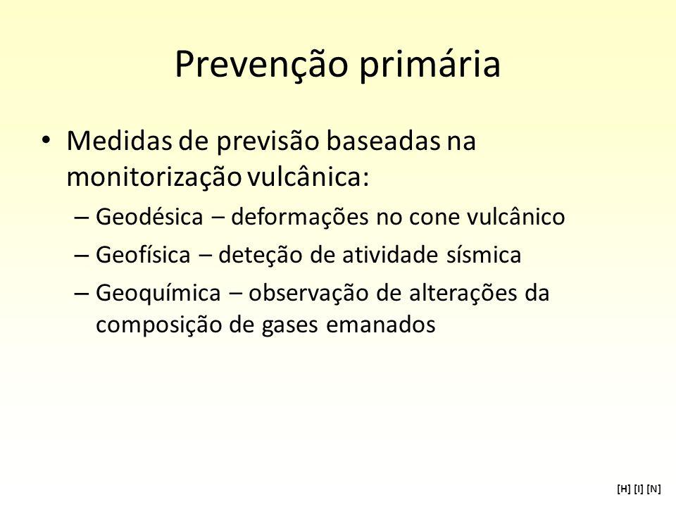 Prevenção primária Medidas de previsão baseadas na monitorização vulcânica: Geodésica – deformações no cone vulcânico.