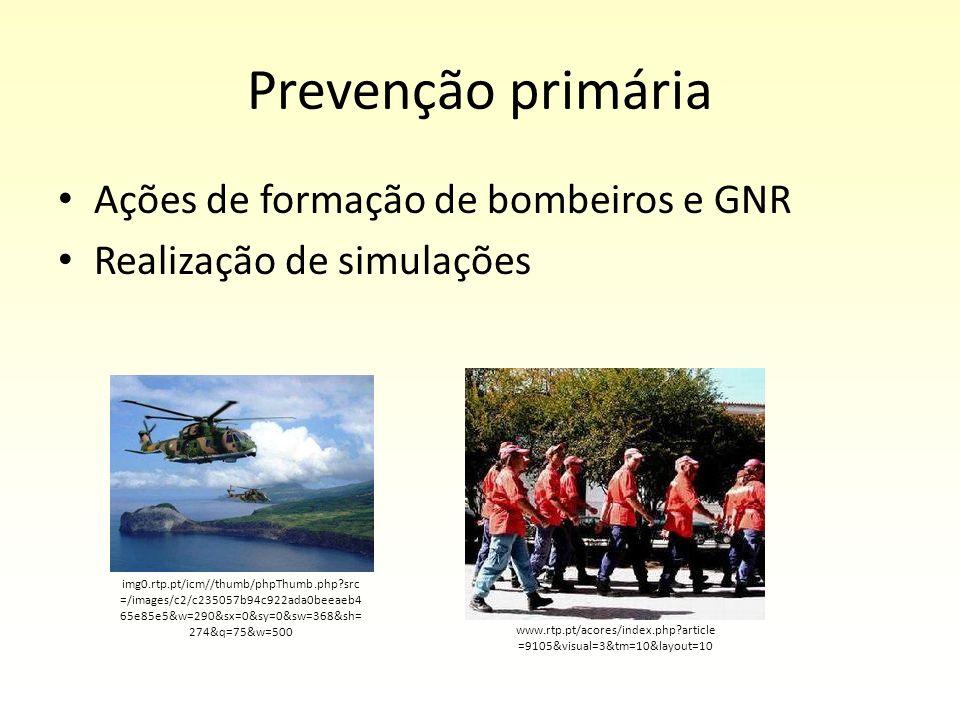 Prevenção primária Ações de formação de bombeiros e GNR