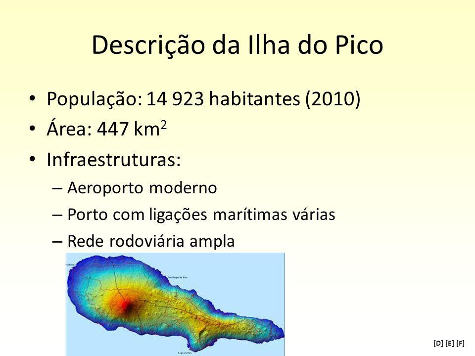 Descrição da Ilha do Pico