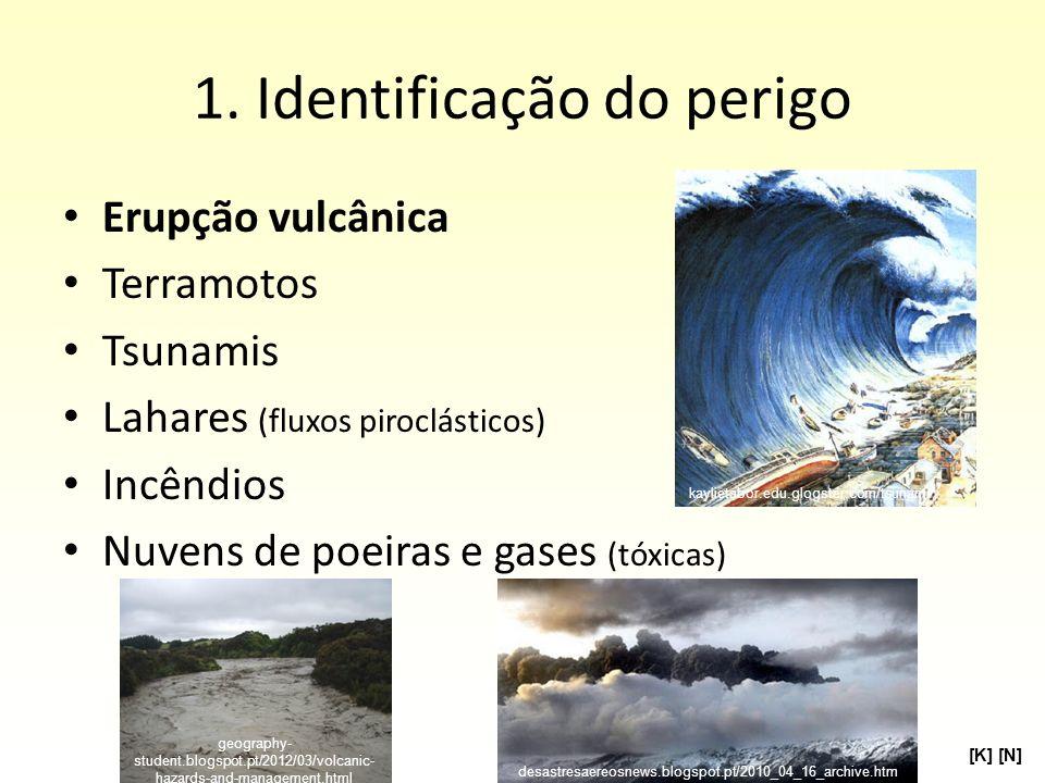 1. Identificação do perigo