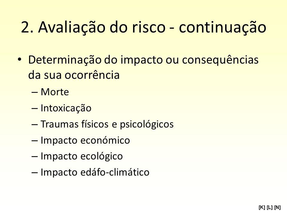 2. Avaliação do risco - continuação