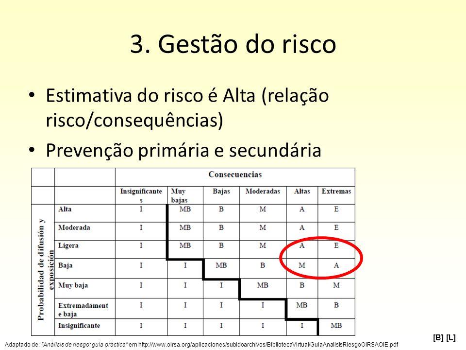 3. Gestão do risco Estimativa do risco é Alta (relação risco/consequências) Prevenção primária e secundária.