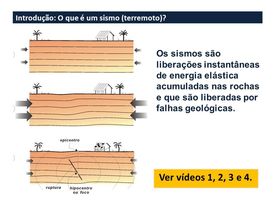Introdução: O que é um sismo (terremoto)