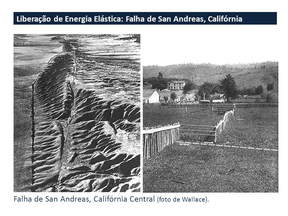Liberação de Energia Elástica: Falha de San Andreas, Califórnia