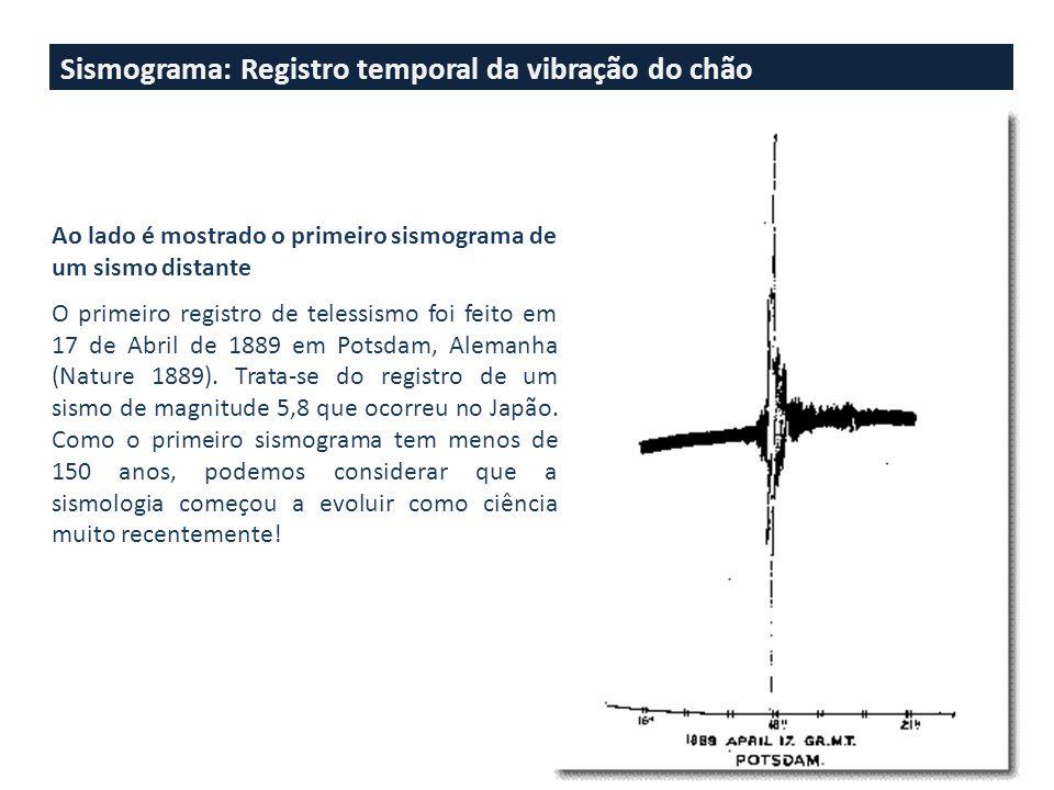 Sismograma: Registro temporal da vibração do chão