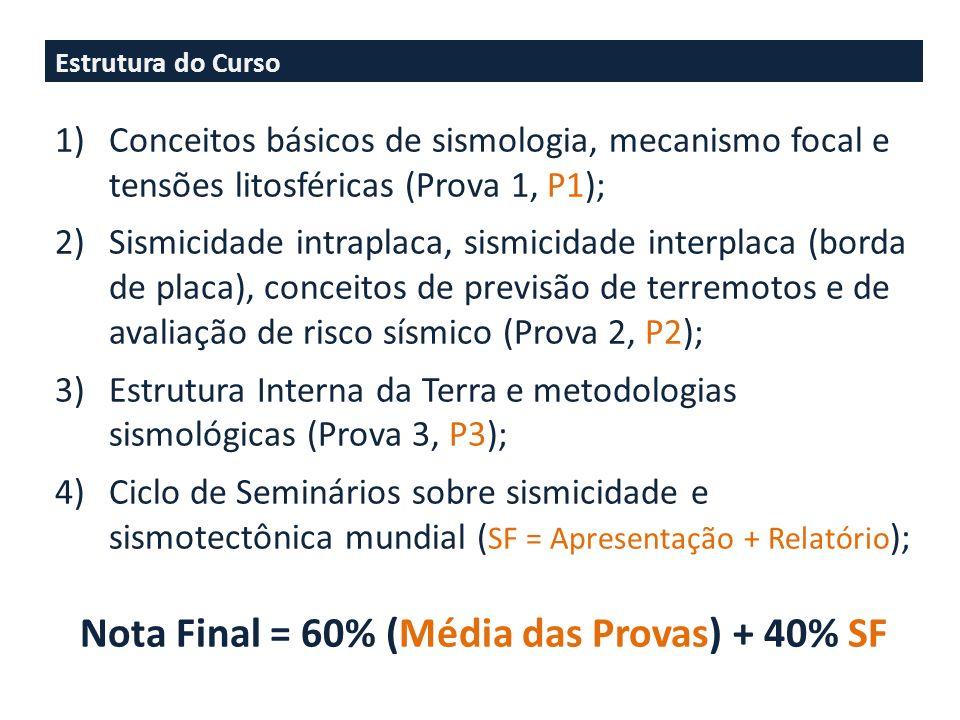 Nota Final = 60% (Média das Provas) + 40% SF