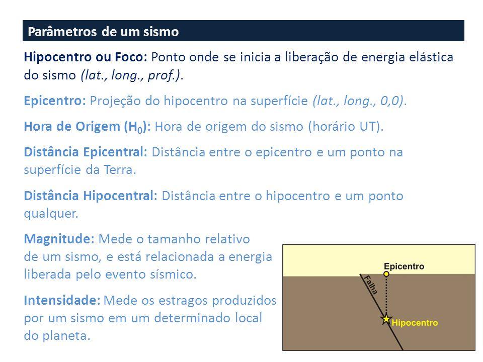 Parâmetros de um sismo Hipocentro ou Foco: Ponto onde se inicia a liberação de energia elástica do sismo (lat., long., prof.).