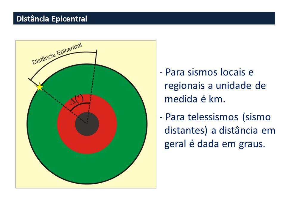 - Para telessismos (sismo distantes) a distância em