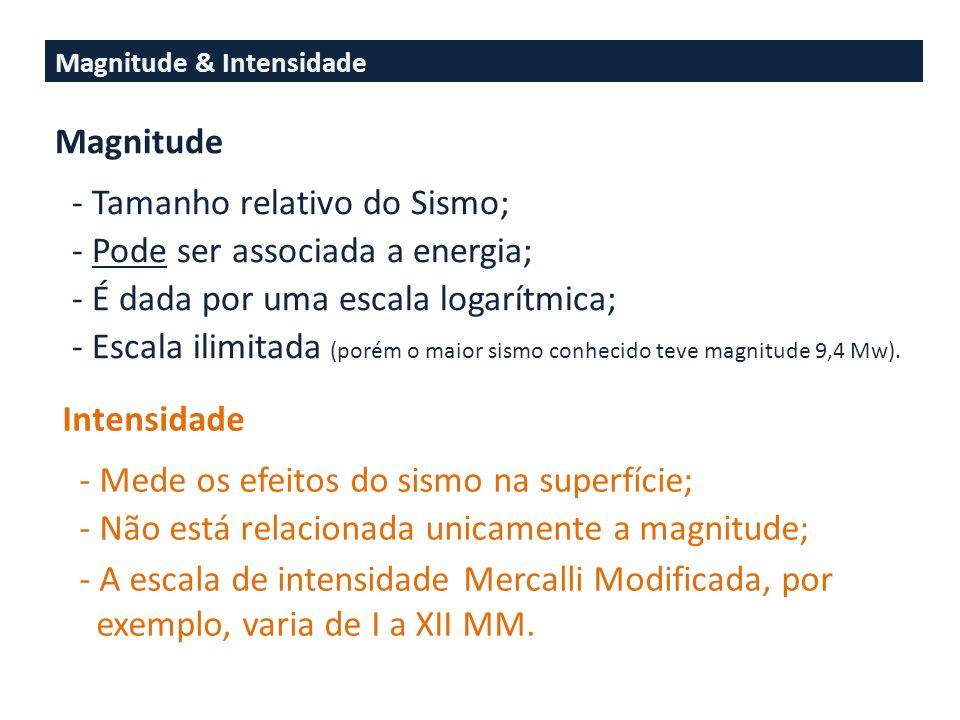 - Tamanho relativo do Sismo; - Pode ser associada a energia;
