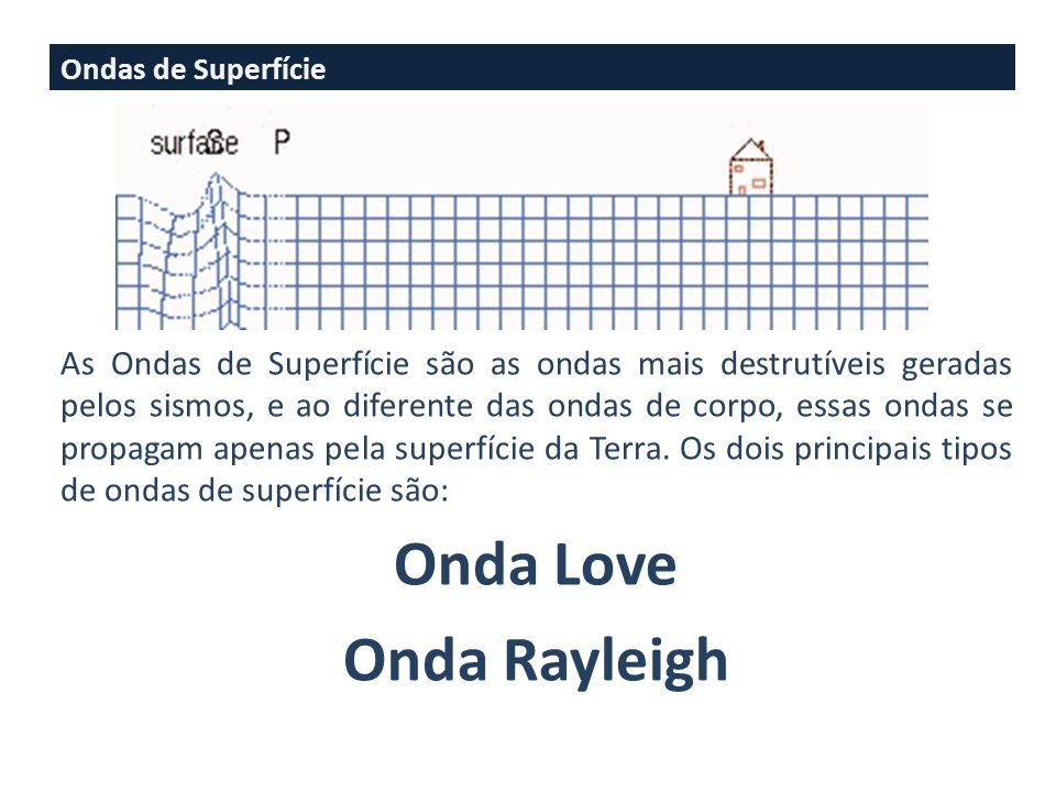 Onda Love Onda Rayleigh