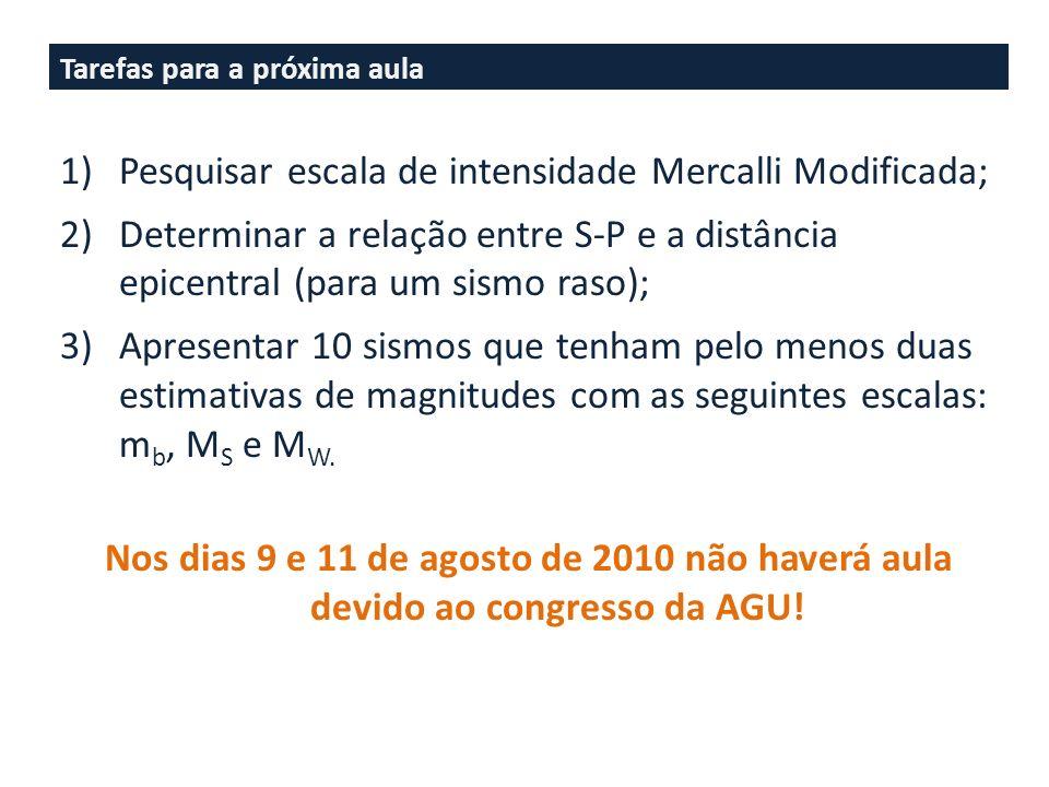Pesquisar escala de intensidade Mercalli Modificada;