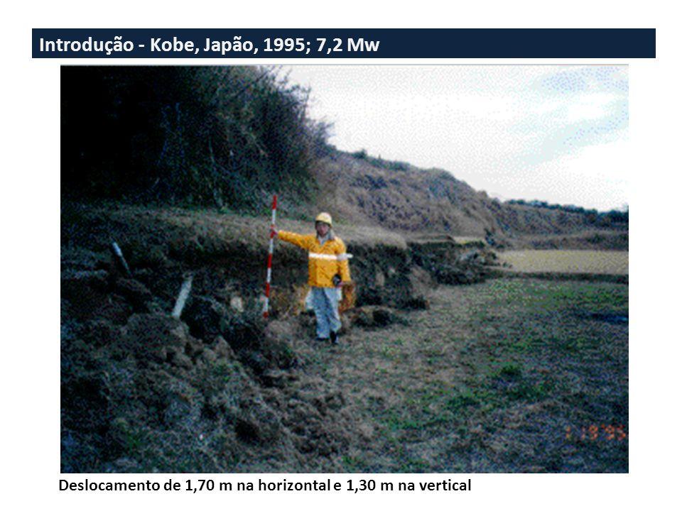 Introdução - Kobe, Japão, 1995; 7,2 Mw