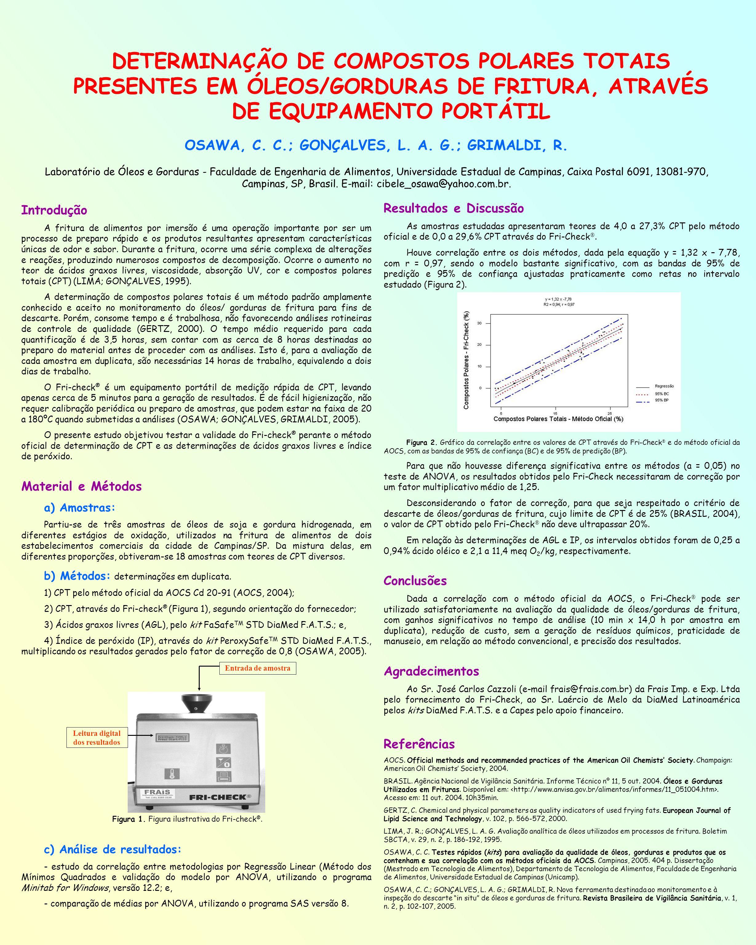 Leitura digital dos resultados