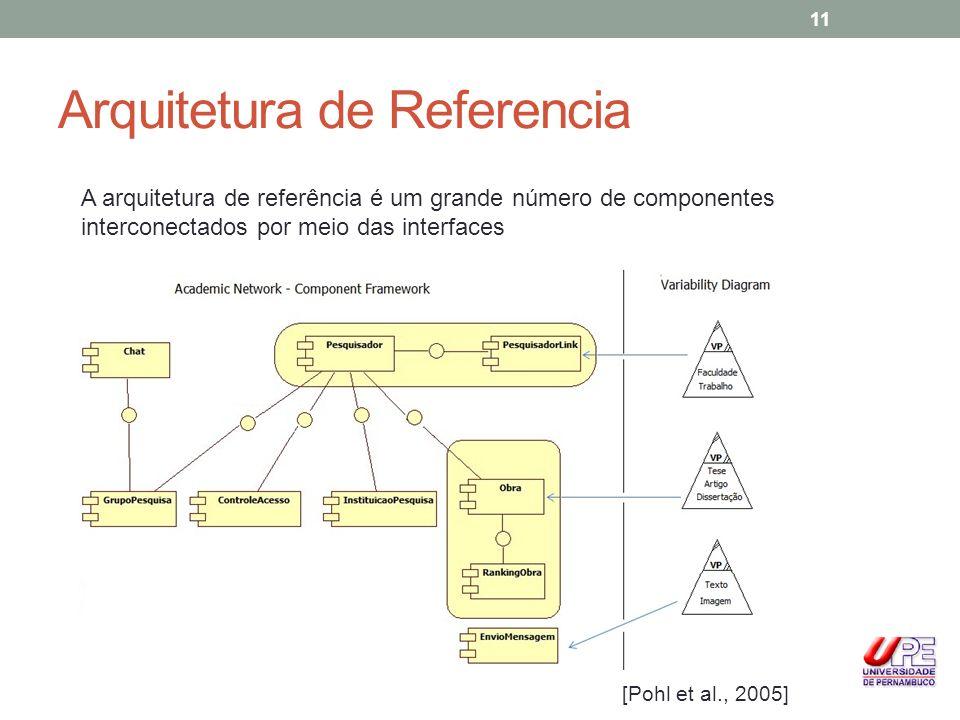 Arquitetura de Referencia