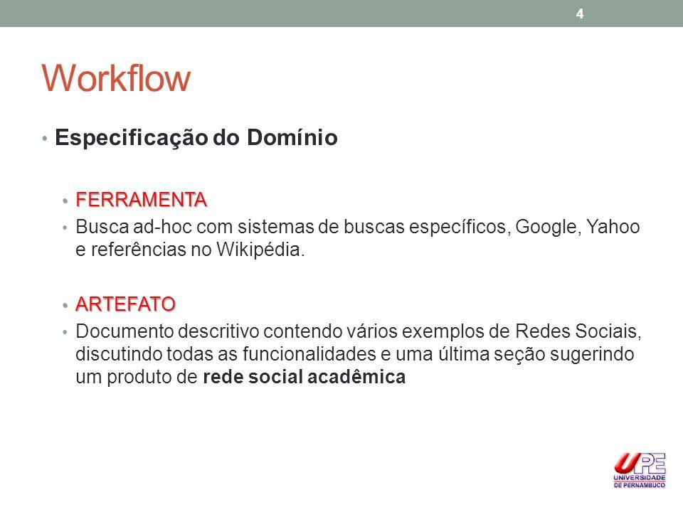 Workflow Especificação do Domínio FERRAMENTA