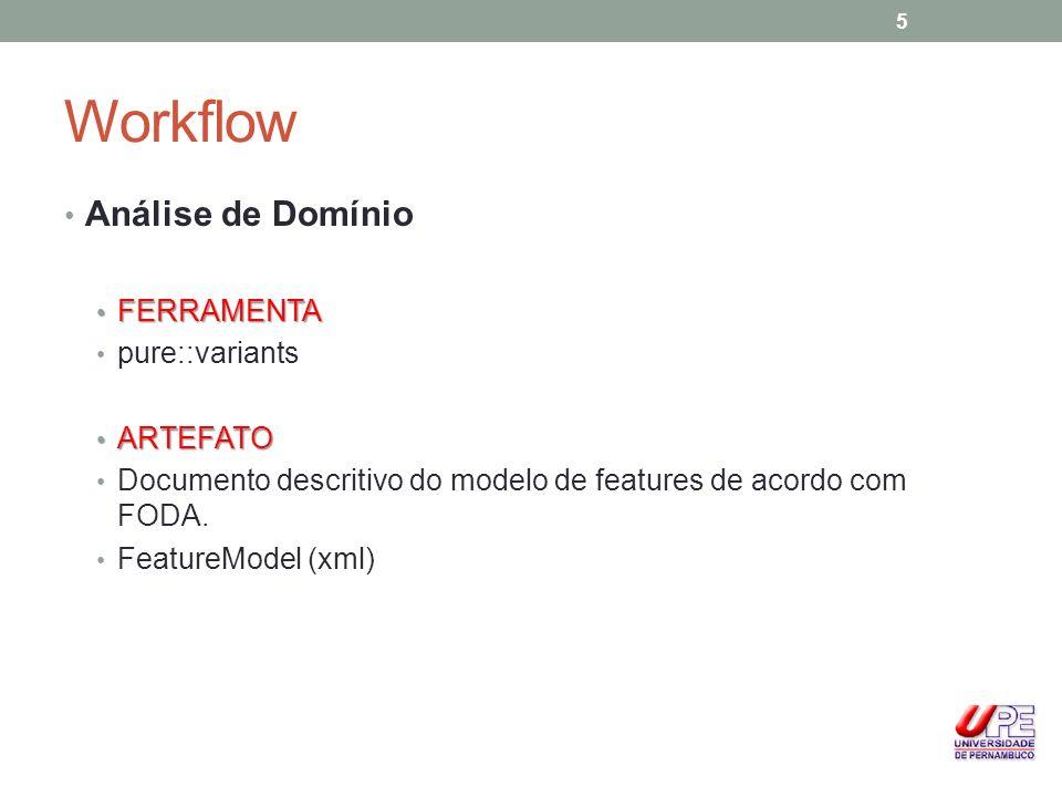 Workflow Análise de Domínio FERRAMENTA pure::variants ARTEFATO
